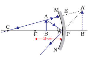 Image formation by a concave mirror ncert solution of question7